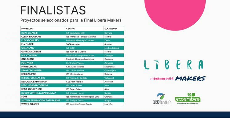 12 proyectos de FPEmpresa en la final de LIBERA Makers