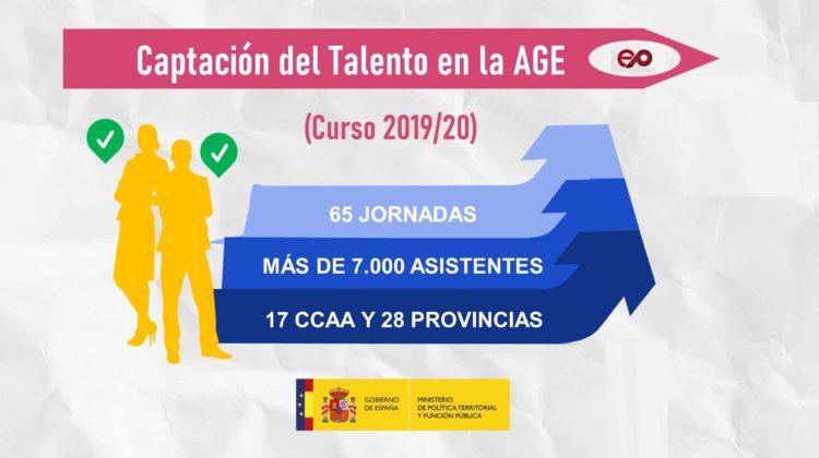 Captación de Talento en la Formación Profesional