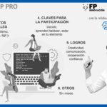 """ENTREVISTA a Pablo Peñalver sobre el Hackathon FP PRO: """"En 60 horas vives un proyecto de emprendimiento, con todo lo que ello supone"""""""